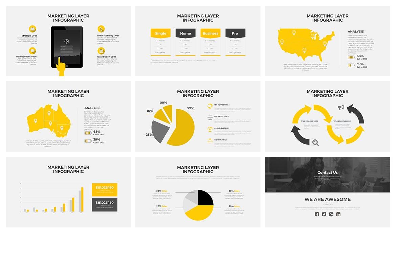 欧美风企业产品数据模板展示Munch Keynote插图(3)