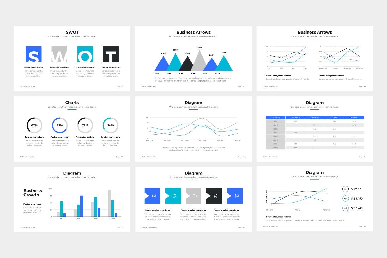 产品提案市场销售数据汇报BizPro Google Slide Presentation Template插图(6)