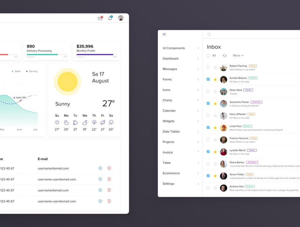 后台管理系统界面工具包UIKIT素材Dashboard Panel Design插图(2)