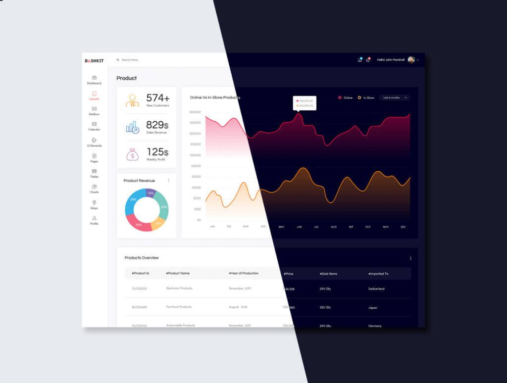 后台仪表盘可视化数据模型素材下载Dashkit  Admin Dashboard UI Kit插图(2)