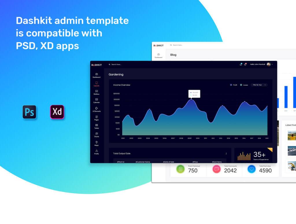 后台仪表盘可视化数据模型素材下载Dashkit  Admin Dashboard UI Kit插图(3)
