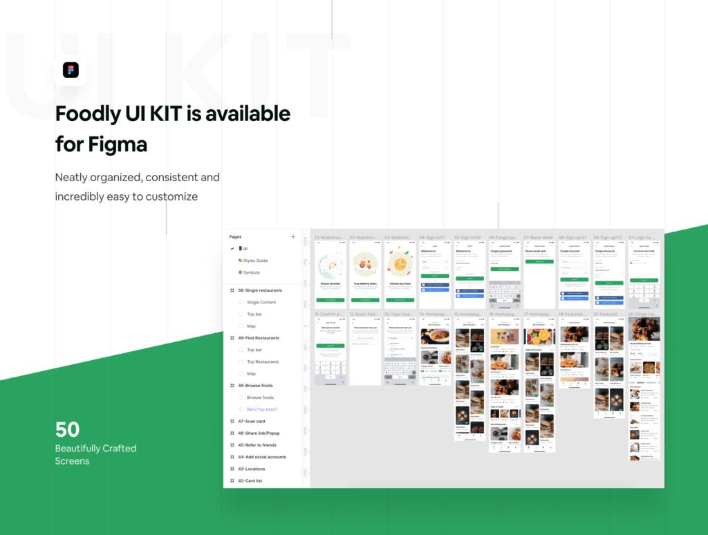 食品配送/美食定制外卖类iOS应用界面设计套件素材下载Foodly iOS UI Kit插图(2)