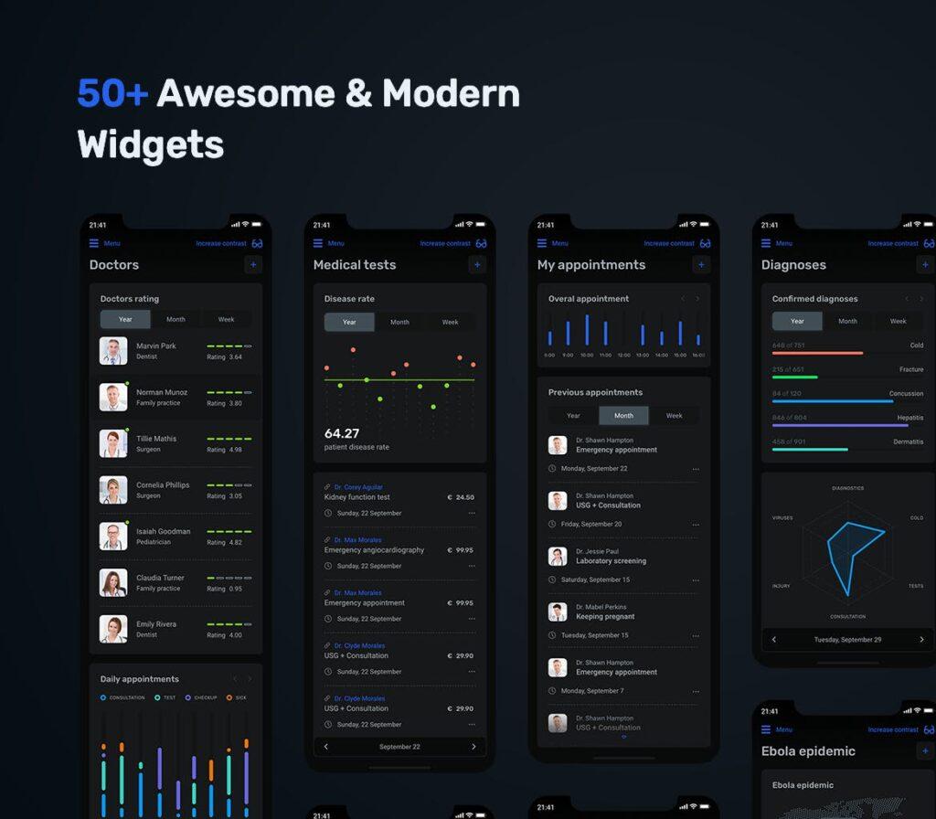数据统计模板素材移动应用程序界面UI组件模板素材Dark Medical App Dashboard MedUX UI Kit插图(2)