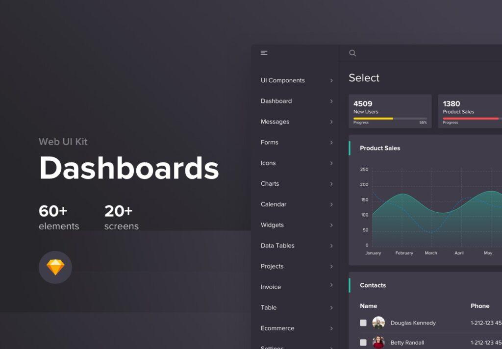 后台管理系统界面工具包UIKIT素材Dashboard Panel Design插图