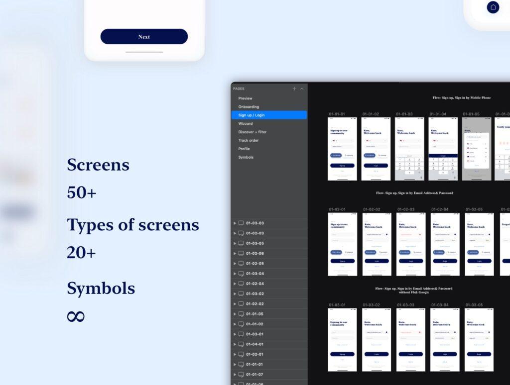 餐厅及订餐APP美食类界面设计套件下载Swify delivery app iOS UI Kit插图(7)