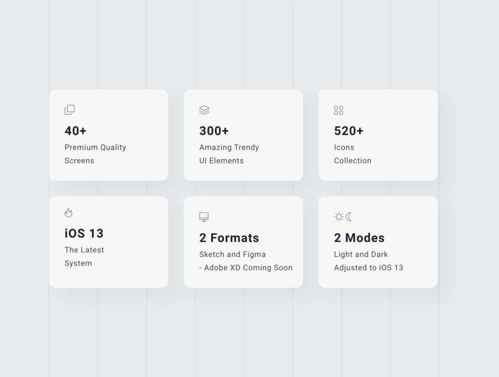 旅行类概念主题UI界面设计套件素材Nomad iOS UI Kit插图(5)