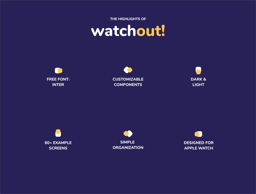 智能手表即时通信应用UI界面设计套watchout! Basic Watch UI Kit插图(2)