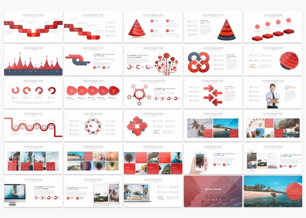 数据演示多用途的主题演讲幻灯片模版素材Owl Multipurpose Keynote Presentation插图(2)