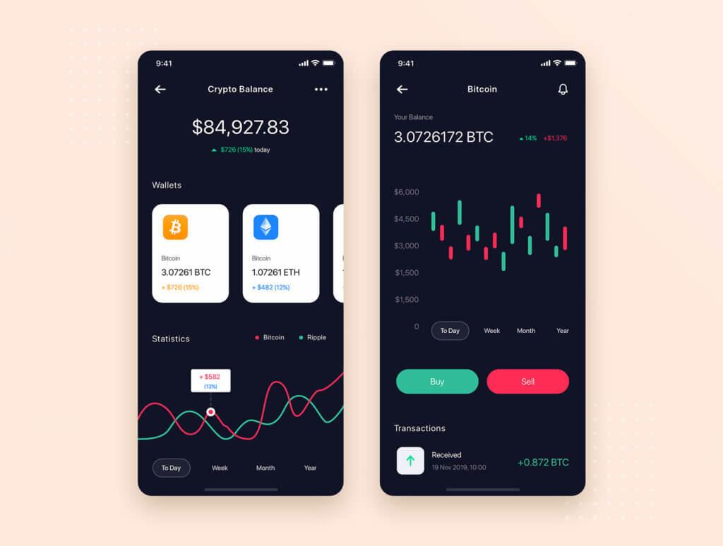 加密钱包货币数字/金融UI设计套件工具包Curium – Financial UI Kit插图(8)