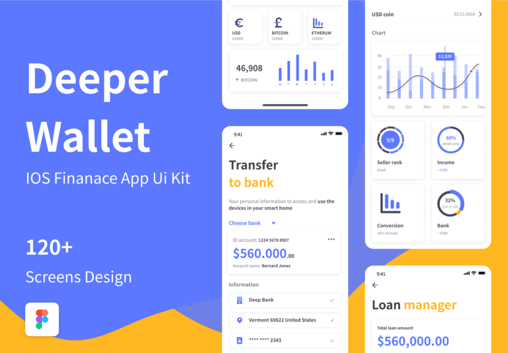 金融钱包应用UI工具包素材Deeper – Wallet – Finance App UI Kit插图