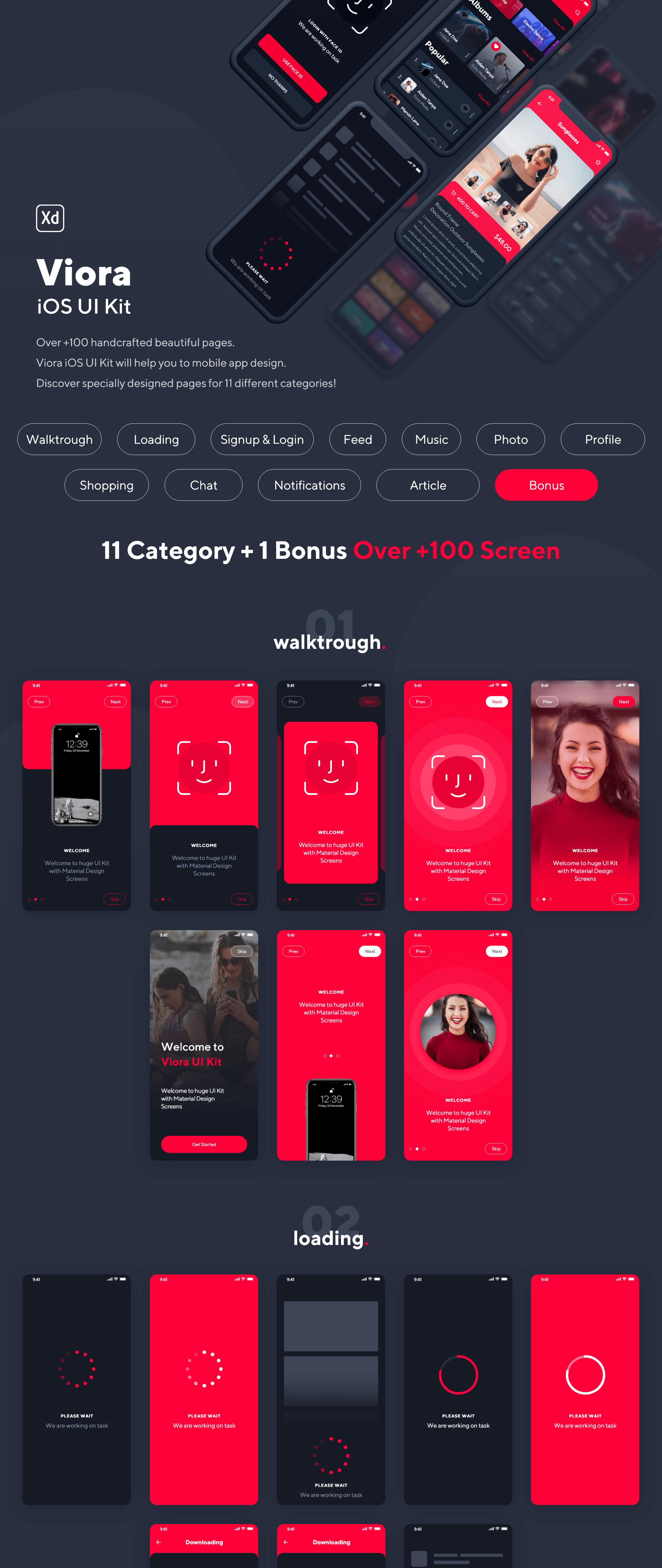 图片社交类移动应用设计套件素材Viora iOS UI Kit插图(1)