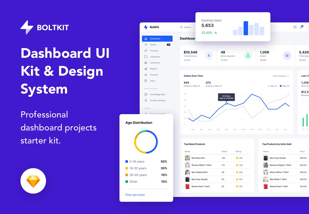 后台管理系统模版素材/中台管理系统模版素材Bolt UI Kit & Design Library插图