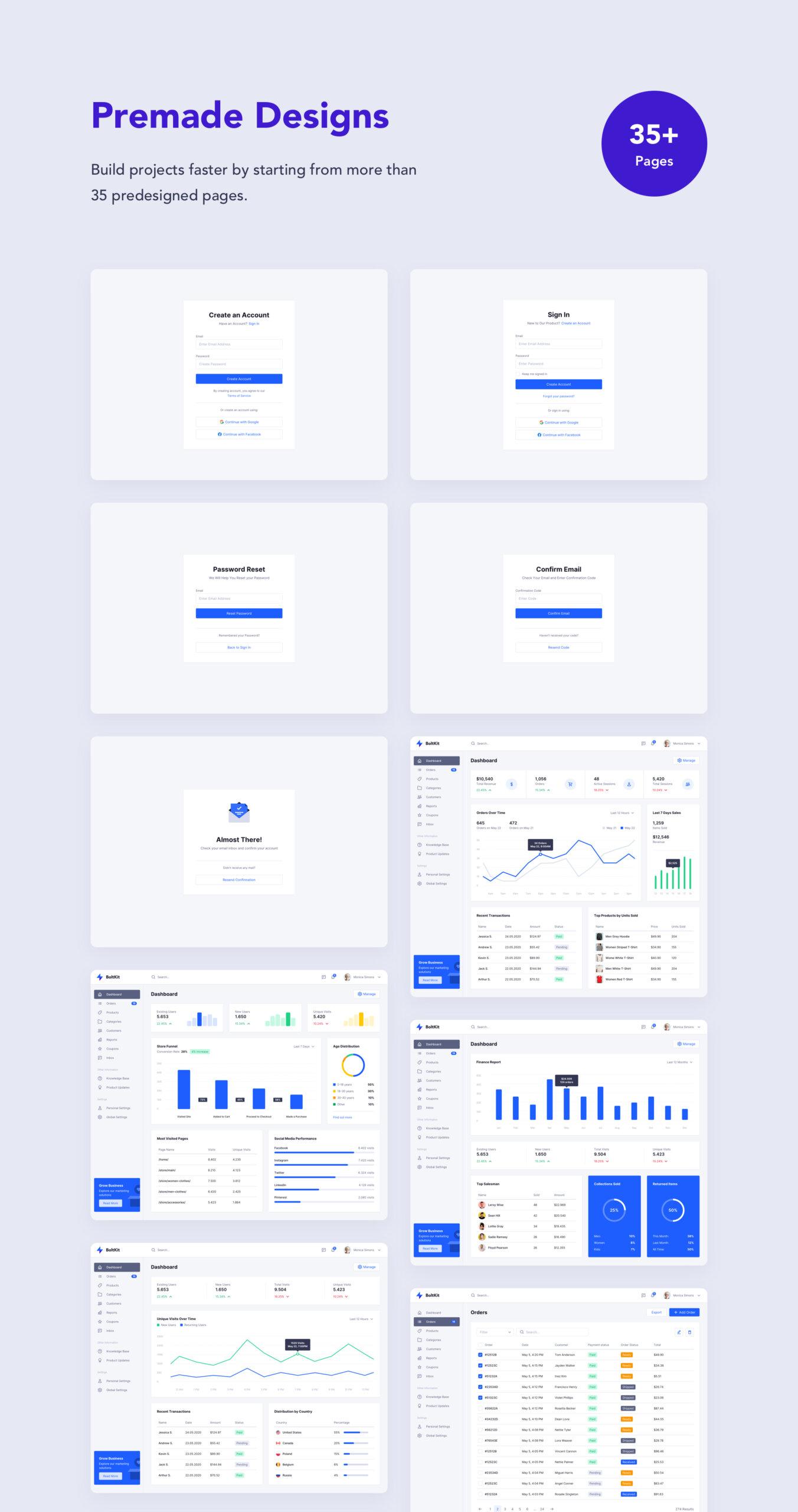 后台管理系统模版素材/中台管理系统模版素材Bolt UI Kit & Design Library插图(2)