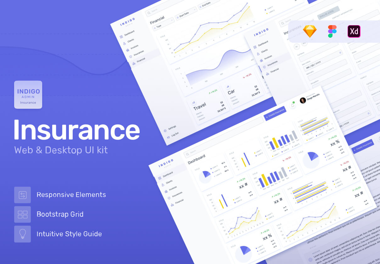 互联网中台系统仪表板Web UI套件模版素材下载 Indigo Insurance Admin Dashboard Web UI Kit插图